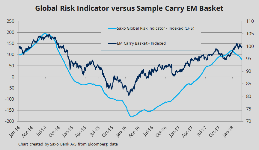 EM FX weekly emerging market currencies