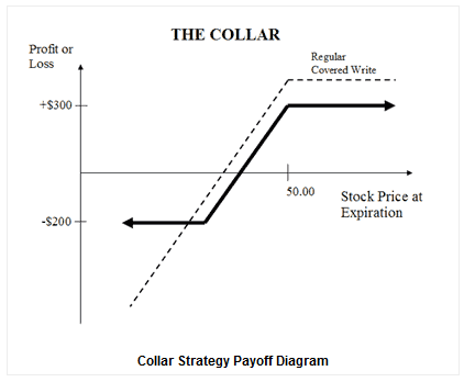 Investor Trading Strategies Saxo Capital Markets