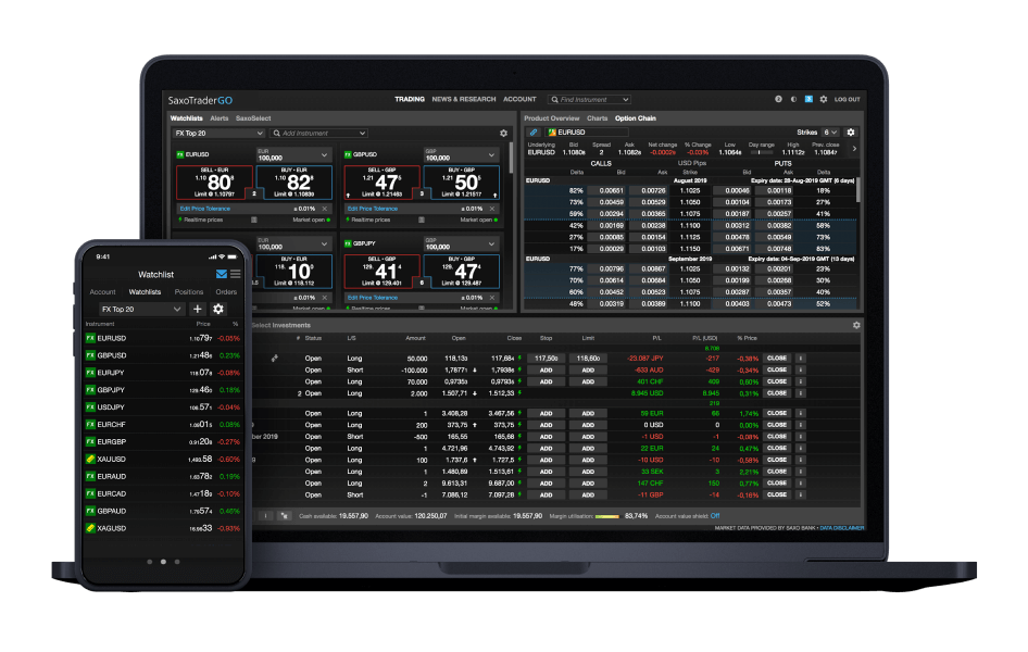 Forex options platform