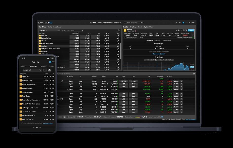 Stocks | Saxo Group