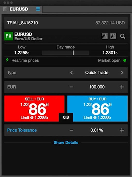 Top binary options trading tools